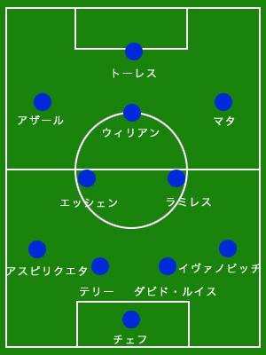 field_premier1314_16_che