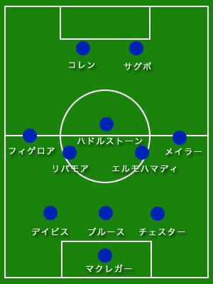 field_premier1314_20_hul