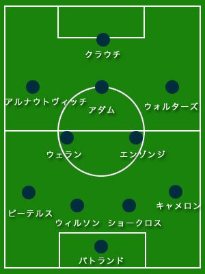 field_premier1314_21_stk