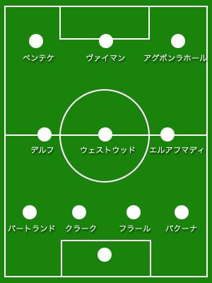field_premier1314_22_avl