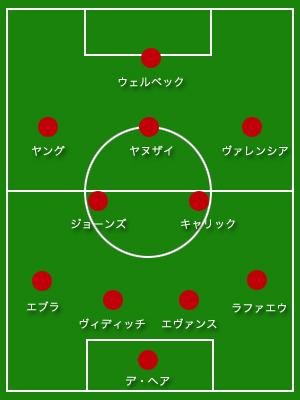 field_premier1314_22_mun