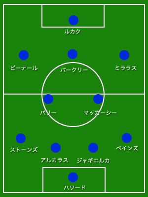 field_premier1314_23_eve