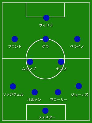 field_premier1314_24_wba