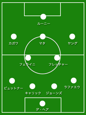 field_premier1314_31_mun