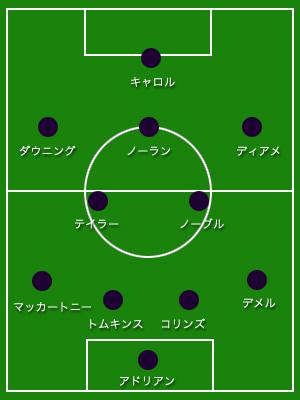 field_premier1314_31_whu