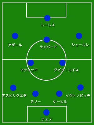 field_premier1314_32_che