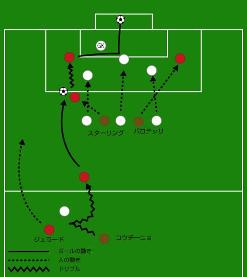 goal-scene3_qpr-liv3