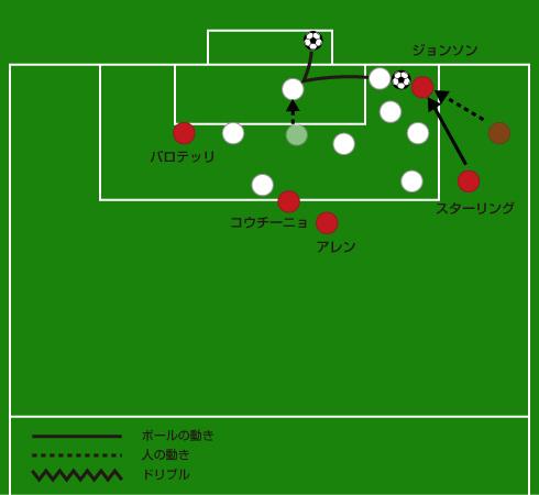 goal-scene_qpr-liv1