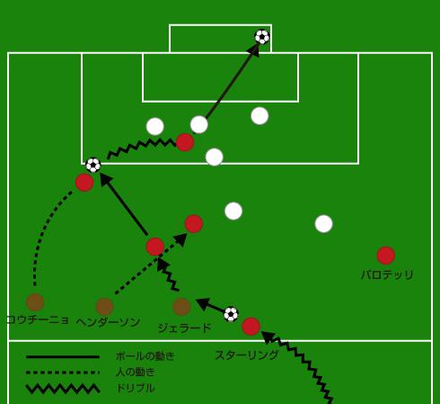 goal-scene_qpr-liv22